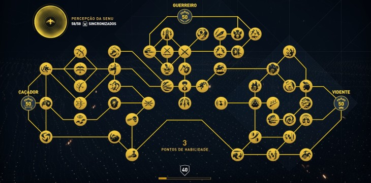 skill tree origins